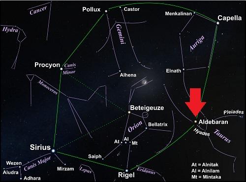 Härän tähdistön kirkkain tähti Aldebaran.