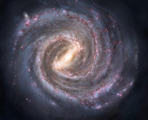 Linnunradan galaksi.