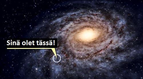 Planeetta Maan sijainti Linnunradan galaksissa.