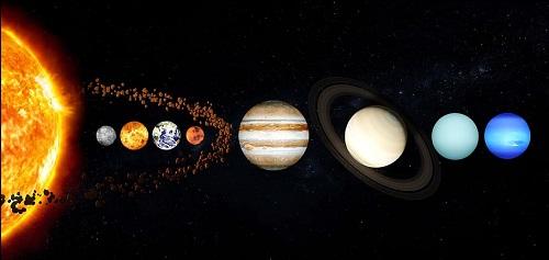 Aurinkokunnan planeetat.